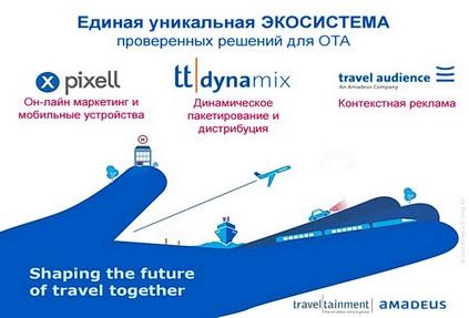 Экосистема решений от Amadeus для повышения прибыльности online-агентств путешествий